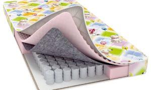 Обзор матраса Райтон Baby Care